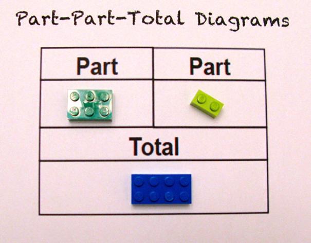 lego-math-teaching-children-alycia-zimmerman-2