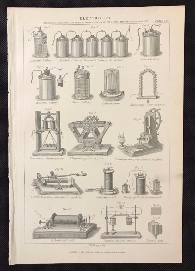 Antique-book-print-1883-ELECTRICITY-BATTERY-ELECTROMAGNET-INDUCTION