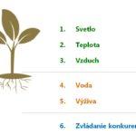 Mittleiderova metóda úzkych záhonov pre pestovanie zeleniny 4 - Šesť zákonov rastu rastlín