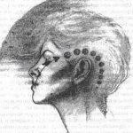 Jednoduchá starodávna metóda nastavenia tela, mysle a duše