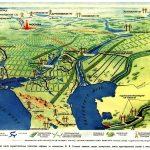 Permakultúra v ZSSR
